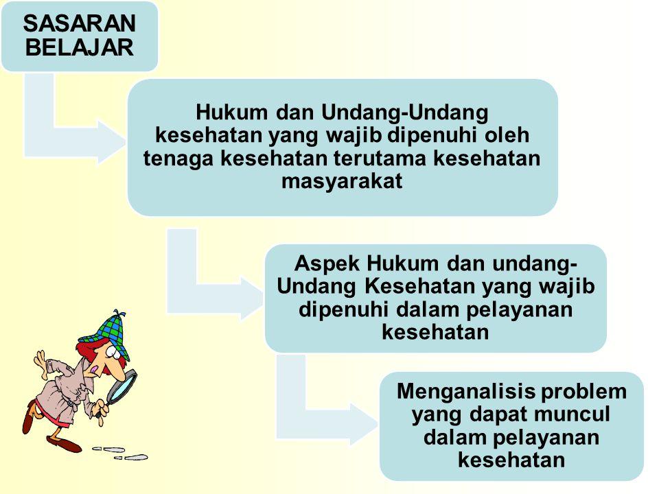 Format Makalah JUDUL DAFTAR ISI BAB I.PENDAHULUAN BAB II.