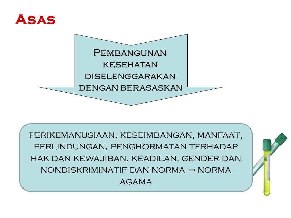 Pasal 40Lanjutan (4)Dalam keadaan darurat, Pemerintah dapat melakukan kebijakan khusus untuk pengadaan dan pemanfaatan perbekalan kesehatan.