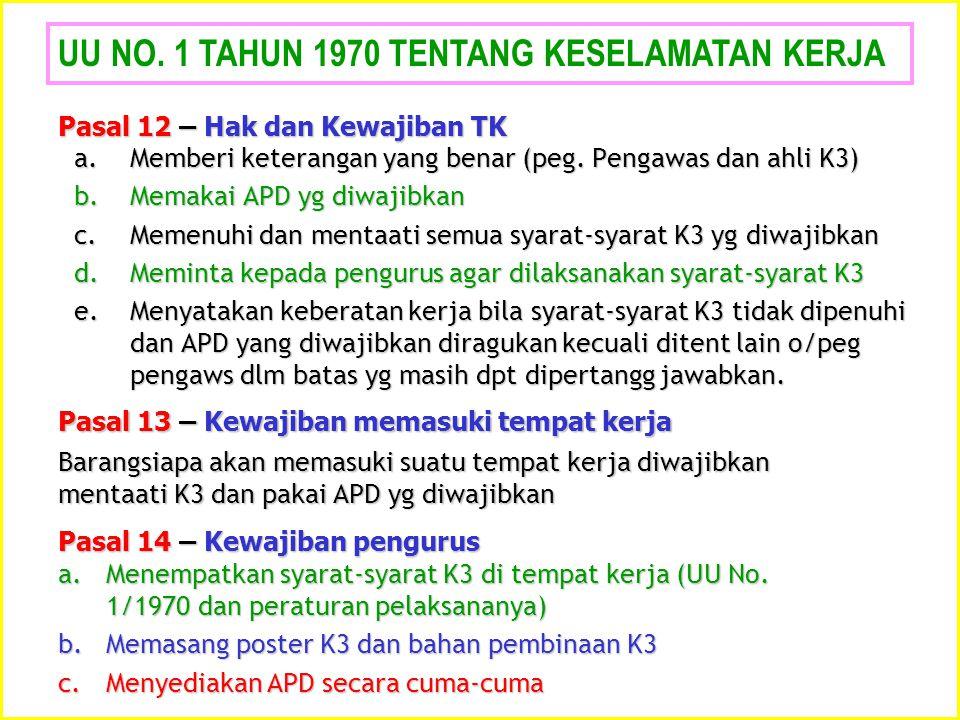 (1)Pengurus wajib menunjukan dan menjelaskan  TK baru (2)Dinyatakan mampu dan memahami  pekerja (3)Pengurus wajib  pembinaan (4)Pengurus wajib memenuhi dan mentaati syarat-syarat K3 UU NO.