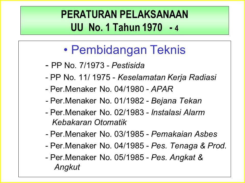 PERATURAN PELAKSANAAN UU No. 1 Tahun 1970 - 3 Secara sektoral - PP No. 19/1973 - PP No. 11/ 1979 - Per.Menaker No. 01/1978 K3 Dalam Penebangan dan Pen