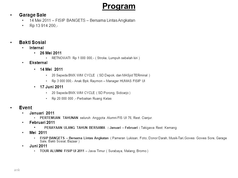 ank Program Garage Sale 14 Mei 2011 – FISIP BANGETS – Bersama Lintas Angkatan Rp 13 914 200,- Bakti Sosial Internal 26 Mei 2011 RETNOWATI Rp 1 000 000,- ( Stroke, Lumpuh sebelah kiri ) Eksternal 14 Mei 2011 20 Sepeda BMX WIM CYCLE ( SD Depok, dan MASjid TERminal ) Rp 3 000 000,- Anak Bpk.