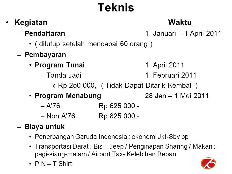 Teknis Kegiatan Waktu –Pendaftaran1 Januari – 1 April 2011 ( ditutup setelah mencapai 60 orang ) –Pembayaran Program Tunai1 April 2011 –Tanda Jadi1 Februari 2011 »Rp 250 000,- ( Tidak Dapat Ditarik Kembali ) Program Menabung28 Jan – 1 Mei 2011 –A 76Rp 625 000,- –Non A 76Rp 825 000,- –Biaya untuk Penerbangan Garuda Indonesia : ekonomi Jkt-Sby pp Transportasi Darat : Bis – Jeep / Penginapan Sharing / Makan : pagi-siang-malam / Airport Tax- Kelebihan Beban PIN – T Shirt