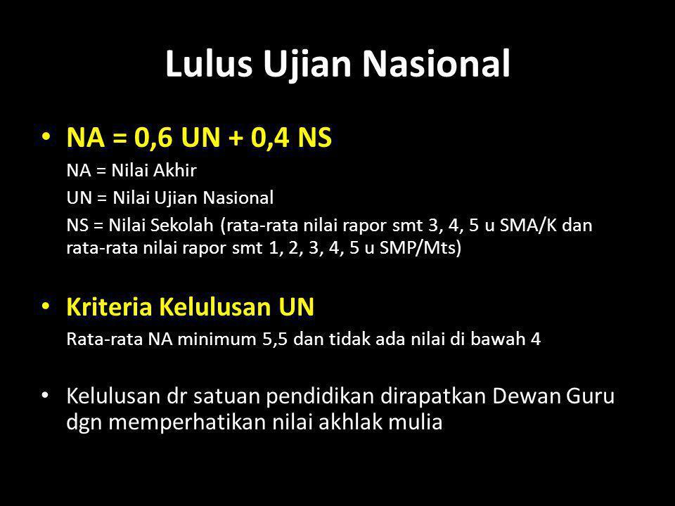 Lulus Ujian Nasional NA = 0,6 UN + 0,4 NS NA = Nilai Akhir UN = Nilai Ujian Nasional NS = Nilai Sekolah (rata-rata nilai rapor smt 3, 4, 5 u SMA/K dan