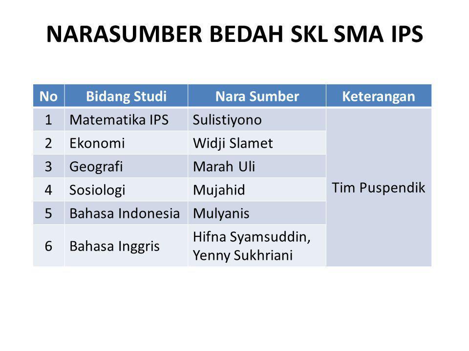 NoBidang StudiNara SumberKeterangan 1Matematika IPSSulistiyono Tim Puspendik 2EkonomiWidji Slamet 3GeografiMarah Uli 4SosiologiMujahid 5Bahasa Indones