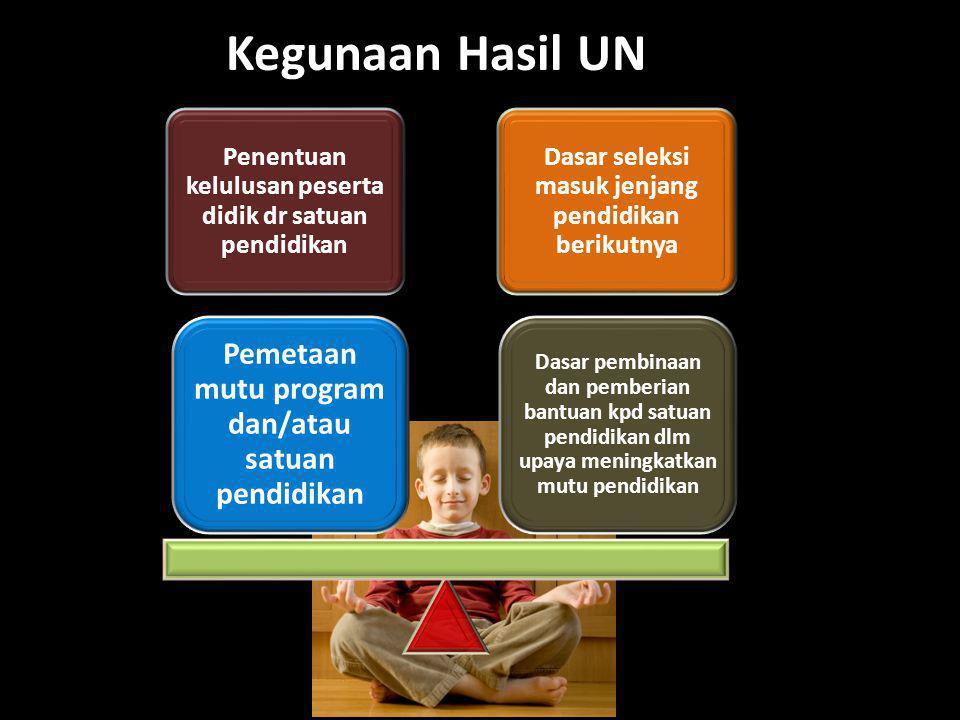Kegunaan Hasil UN Penentuan kelulusan peserta didik dr satuan pendidikan Dasar seleksi masuk jenjang pendidikan berikutnya Pemetaan mutu program dan/a