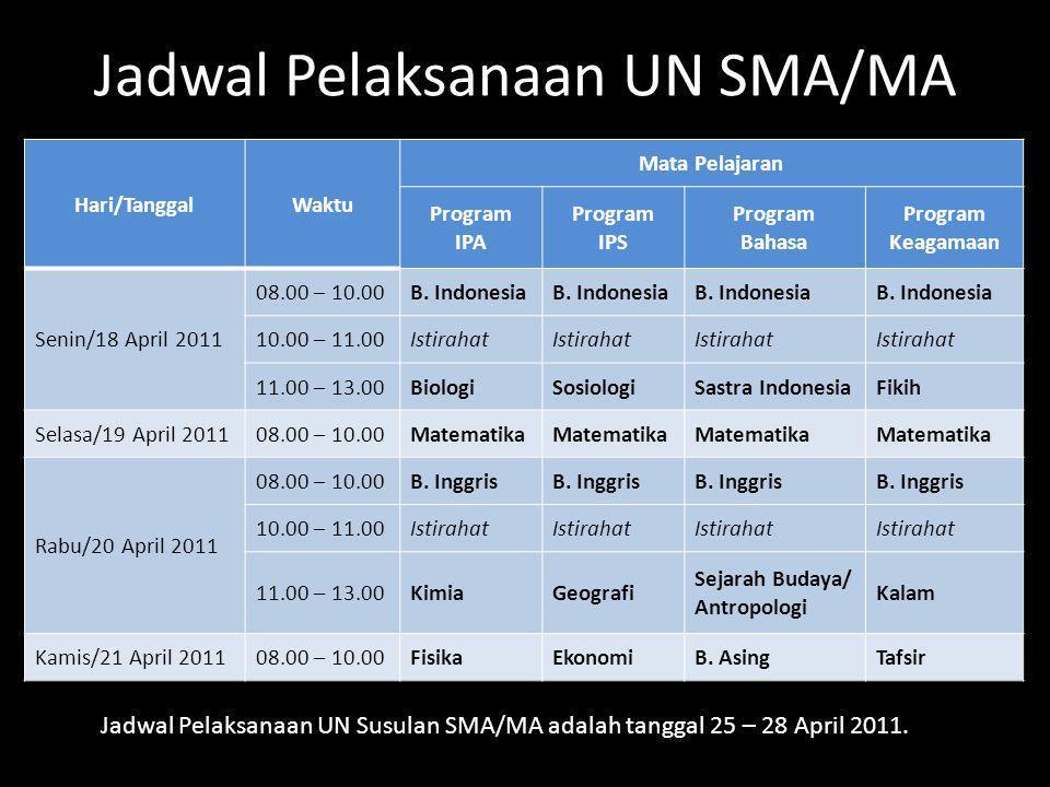 Hari/TanggalWaktu Mata Pelajaran Program IPA Program IPS Program Bahasa Program Keagamaan Senin/18 April 2011 08.00 – 10.00B. Indonesia 10.00 – 11.00I