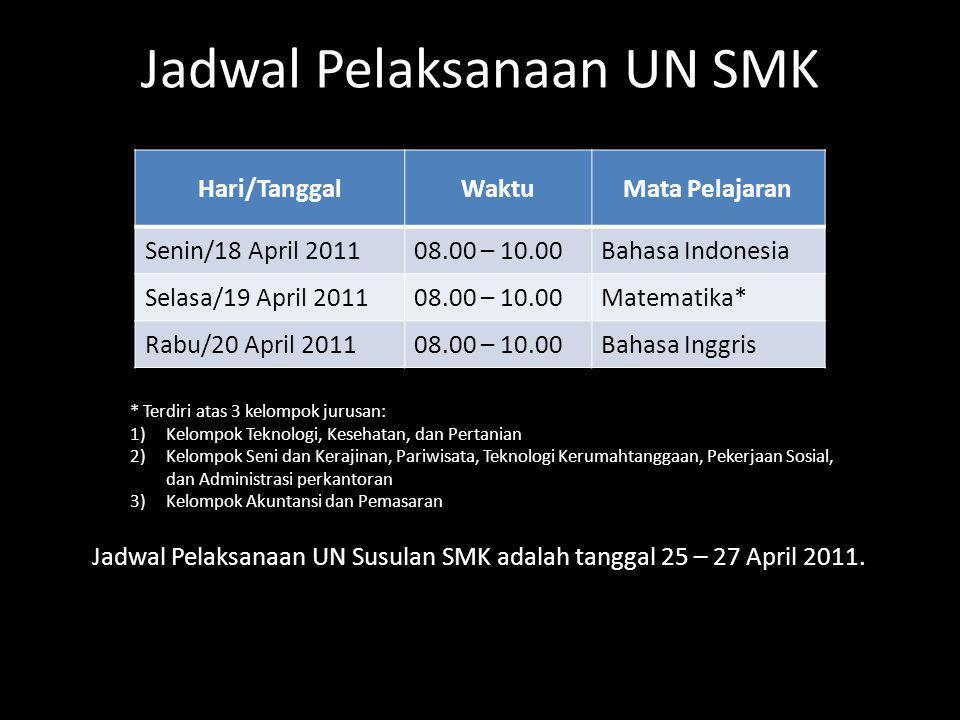 Hari/TanggalWaktuMata Pelajaran Senin/18 April 201108.00 – 10.00Bahasa Indonesia Selasa/19 April 201108.00 – 10.00Matematika* Rabu/20 April 201108.00