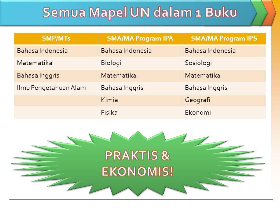 SMP/MTsSMA/MA Program IPASMA/MA Program IPS Bahasa Indonesia MatematikaBiologiSosiologi Bahasa InggrisMatematika Ilmu Pengetahuan AlamBahasa Inggris K