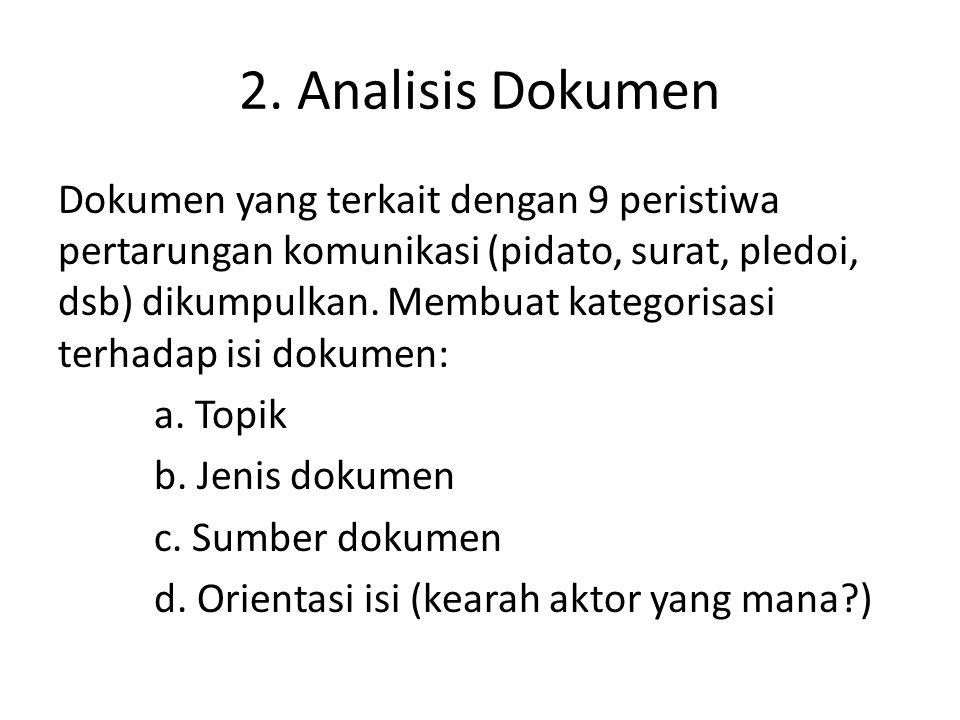2. Analisis Dokumen Dokumen yang terkait dengan 9 peristiwa pertarungan komunikasi (pidato, surat, pledoi, dsb) dikumpulkan. Membuat kategorisasi terh