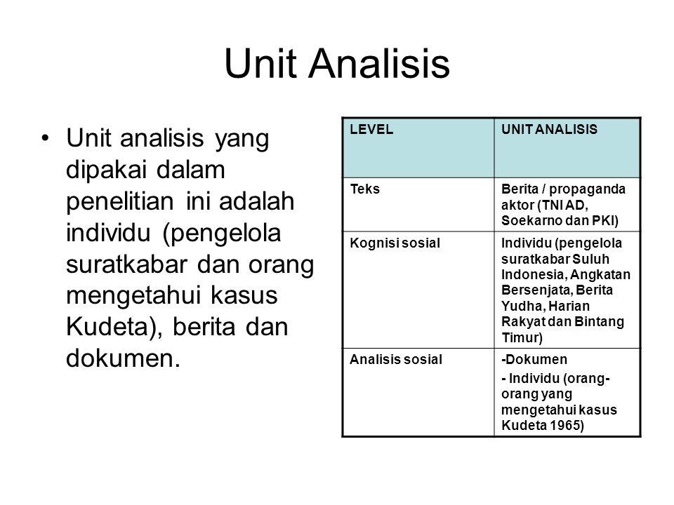 Unit Analisis Unit analisis yang dipakai dalam penelitian ini adalah individu (pengelola suratkabar dan orang mengetahui kasus Kudeta), berita dan dok