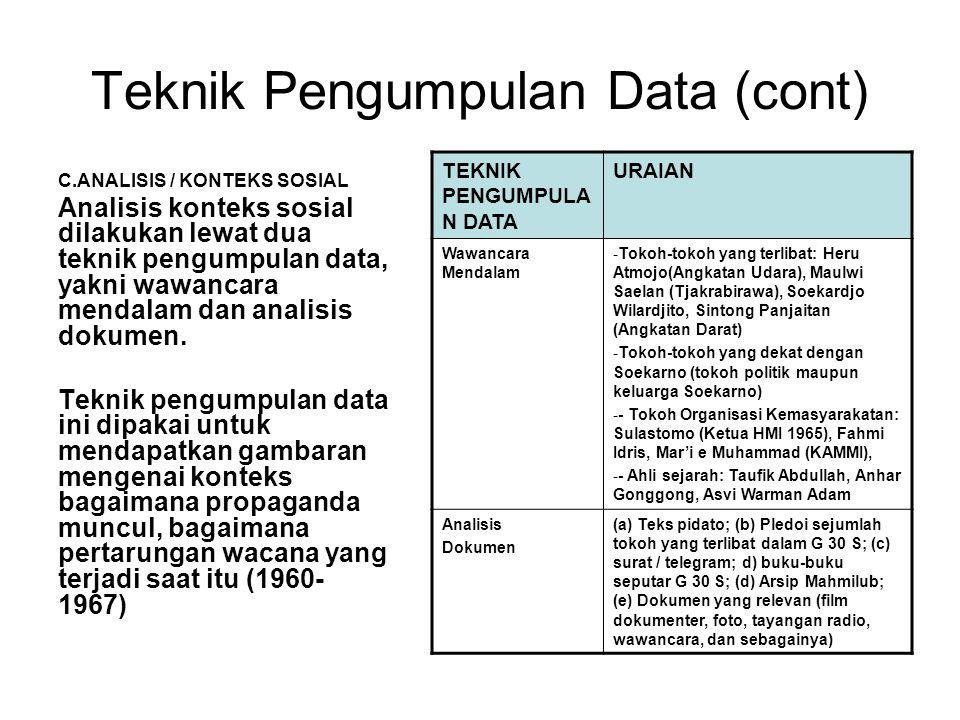 C.ANALISIS / KONTEKS SOSIAL Analisis konteks sosial dilakukan lewat dua teknik pengumpulan data, yakni wawancara mendalam dan analisis dokumen. Teknik