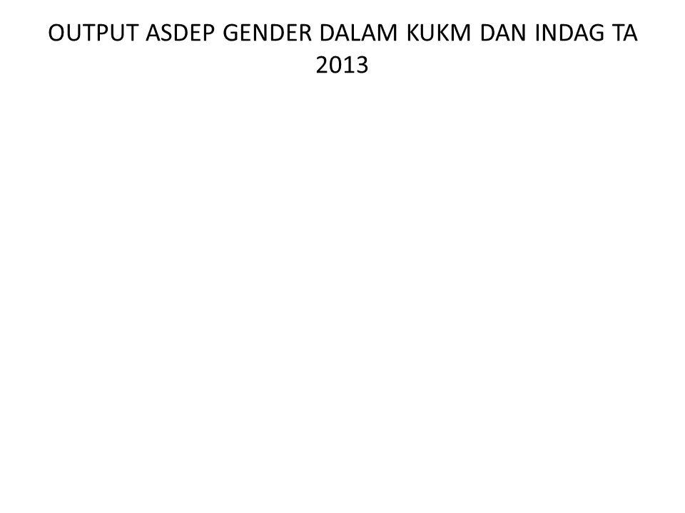 OUTPUT ASDEP GENDER DALAM KUKM DAN INDAG TA 2013