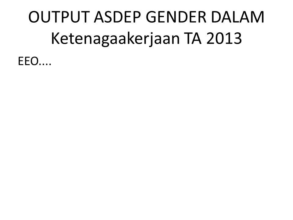 OUTPUT ASDEP GENDER DALAM Ketenagaakerjaan TA 2013 EEO....