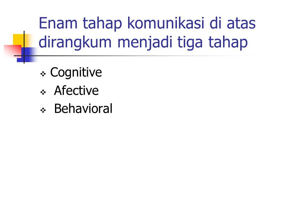 Enam tahap komunikasi di atas dirangkum menjadi tiga tahap  Cognitive  Afective  Behavioral