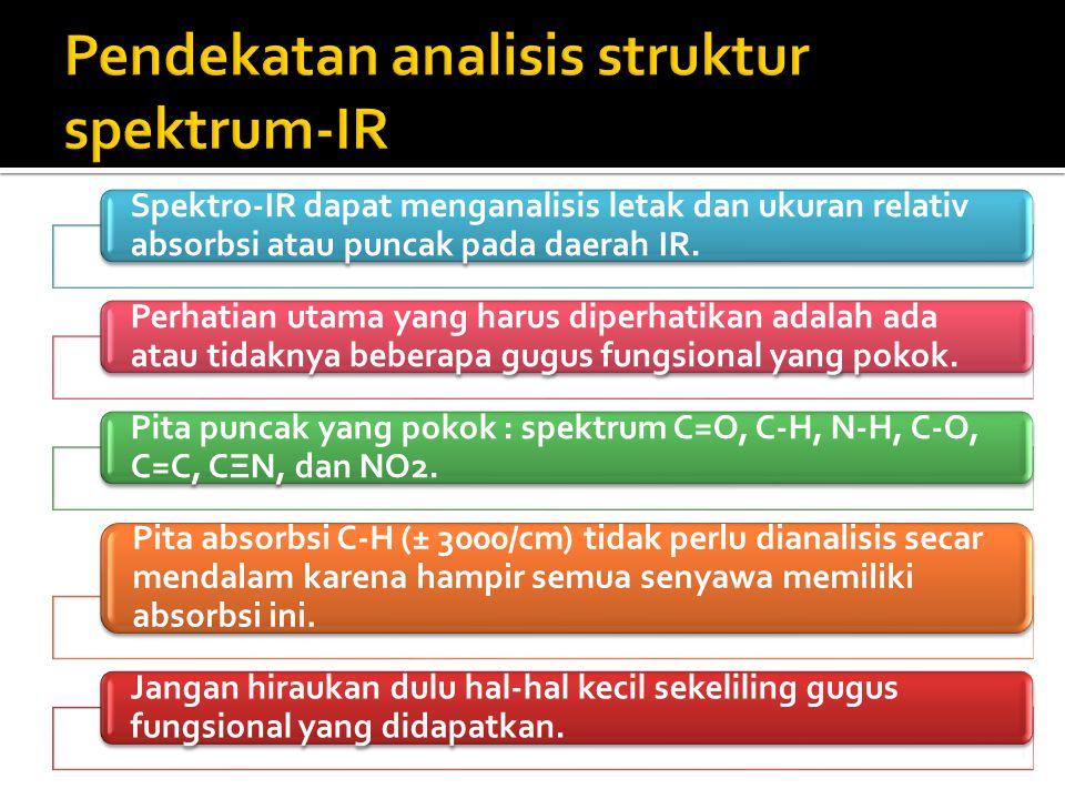 Spektro-IR dapat menganalisis letak dan ukuran relativ absorbsi atau puncak pada daerah IR.