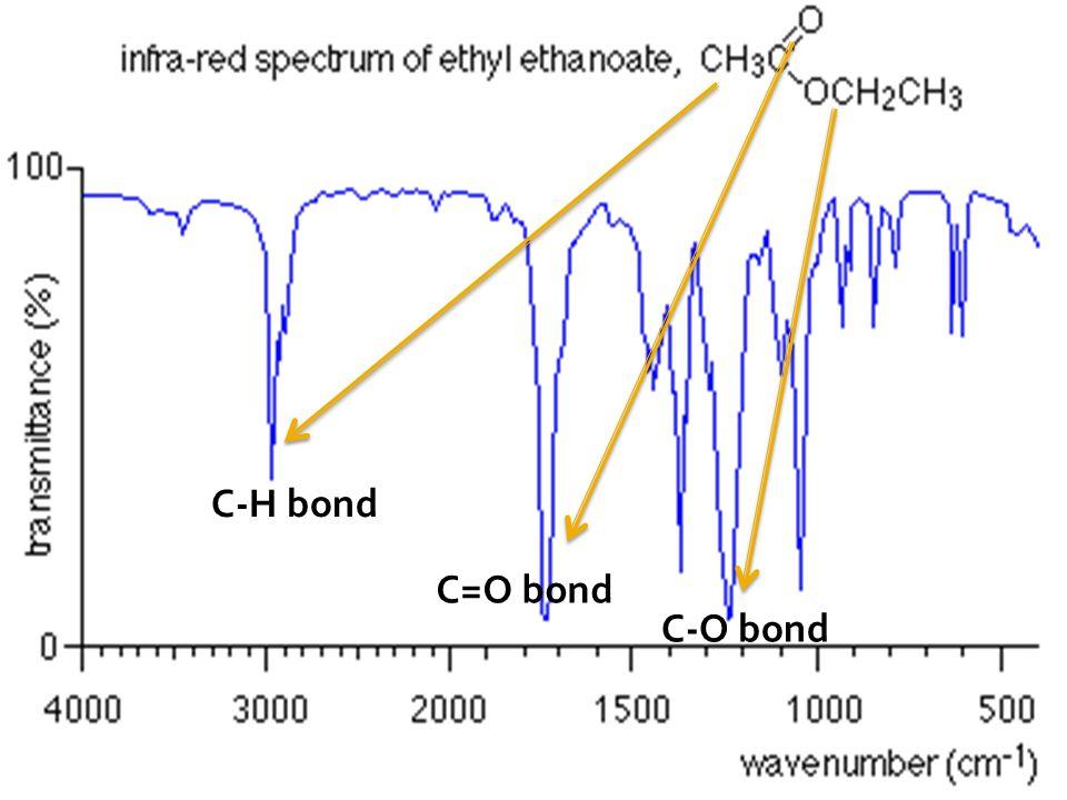 C-H bond C=O bond C-O bond