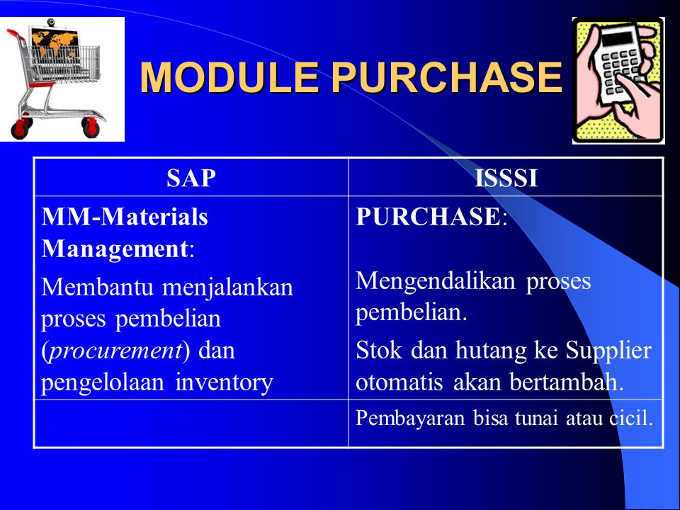 SAPISSSI 1 SD-Sales & DistributionSALES 2 MM-Materials ManagementPURCHASE 3 PP-Production PlanningPRODUCTION 4 QM-QualityManagementWAREHOUSE 5 PM-Plan