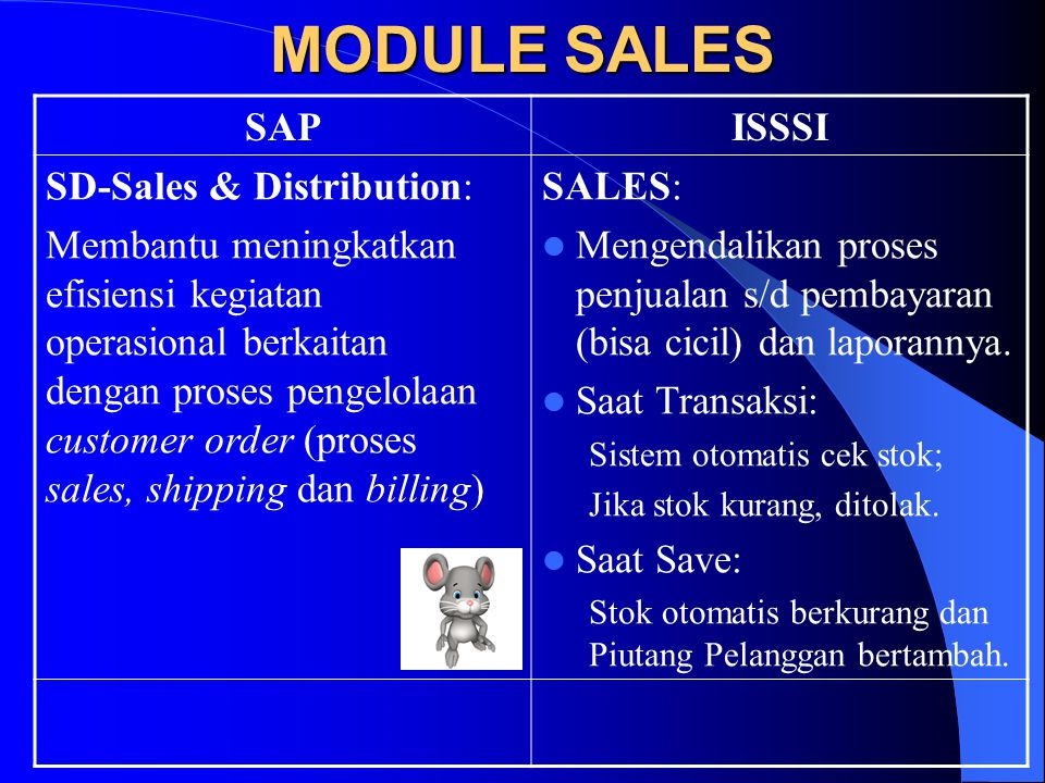 MODULE PURCHASE flow PURC Cash&Bank Payables STOCKS