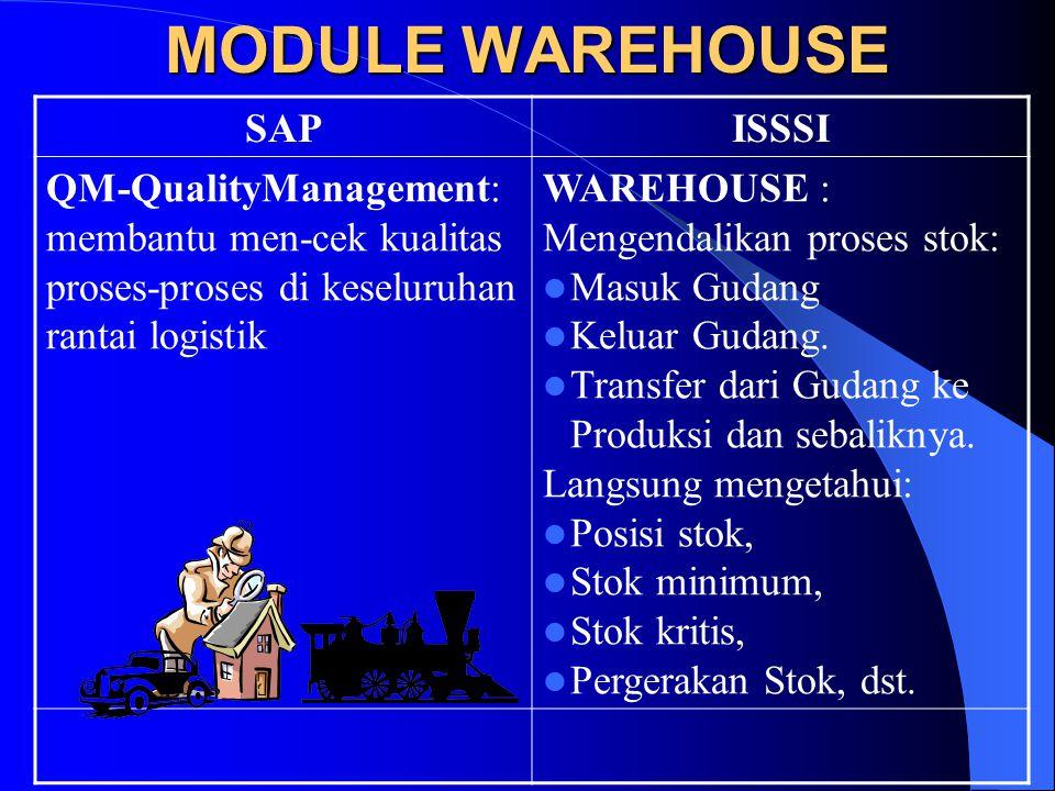 MODULE PRODUCTION SAPISSSI PP-Production Planning: membantu proses perencanaan dan kontrol daripada kegiatan produksi (manufacturing) suatu perusahaan.