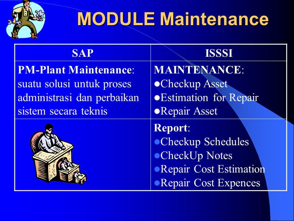 MODULE WAREHOUSE SAPISSSI QM-QualityManagement: membantu men-cek kualitas proses-proses di keseluruhan rantai logistik WAREHOUSE : Mengendalikan proses stok: Masuk Gudang Keluar Gudang.