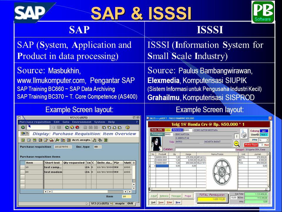 Seminar SAP untuk UKM Saptu, 5 Juli 2008 jam 16.00 di Graha BIP lantai 8, Jl.