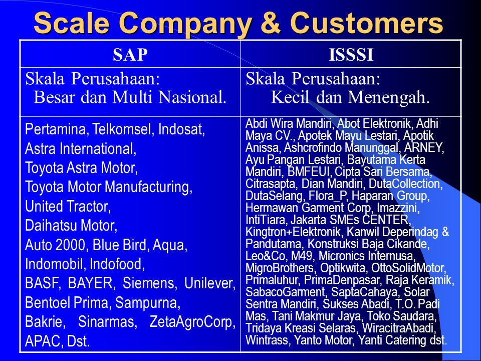  ISSSI (Information System for Small Scale Industry) adalah suatu software database terapan yang ekonomis, efisien dan efektif untuk mengendalikan perusahaan, terintergrasi dan otomatis dalam mencatat data dan membuat laporan setiap aktivitas dan transaksi penting.