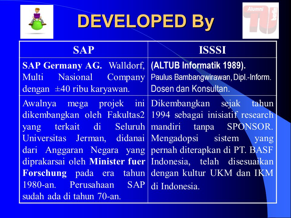 DEVELOPED By SAPISSSI SAP Germany AG.Walldorf, Multi Nasional Company dengan ±40 ribu karyawan.