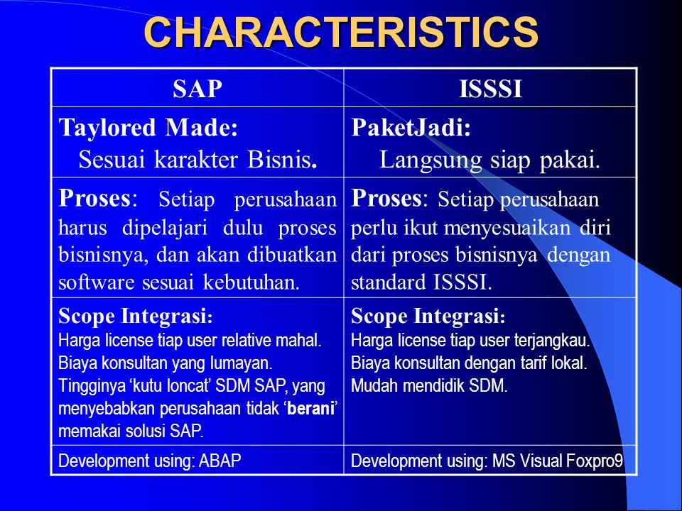 DEVELOPED By SAPISSSI SAP Germany AG. Walldorf, Multi Nasional Company dengan ±40 ribu karyawan.