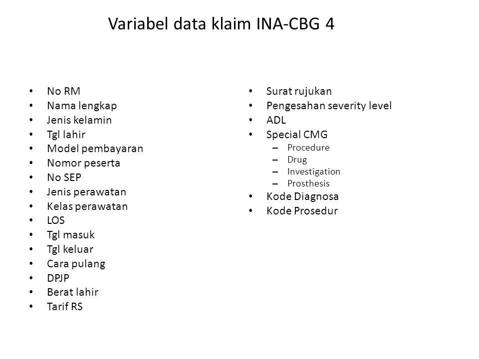 Variabel data klaim INA-CBG 4 No RM Nama lengkap Jenis kelamin Tgl lahir Model pembayaran Nomor peserta No SEP Jenis perawatan Kelas perawatan LOS Tgl