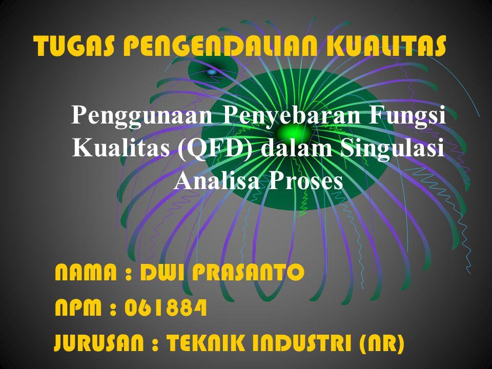 TUGAS PENGENDALIAN KUALITAS NAMA : DWI PRASANTO NPM : 061884 JURUSAN : TEKNIK INDUSTRI (NR) Penggunaan Penyebaran Fungsi Kualitas (QFD) dalam Singulasi Analisa Proses