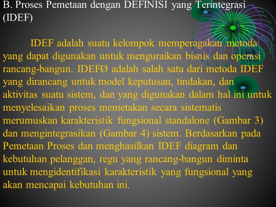 B. Proses Pemetaan dengan DEFINISI yang Terintegrasi (IDEF) IDEF adalah suatu kelompok memperagakan metoda yang dapat digunakan untuk menguraikan bisn