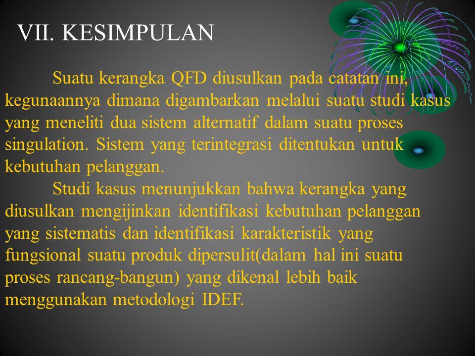 VII. KESIMPULAN Suatu kerangka QFD diusulkan pada catatan ini, kegunaannya dimana digambarkan melalui suatu studi kasus yang meneliti dua sistem alter