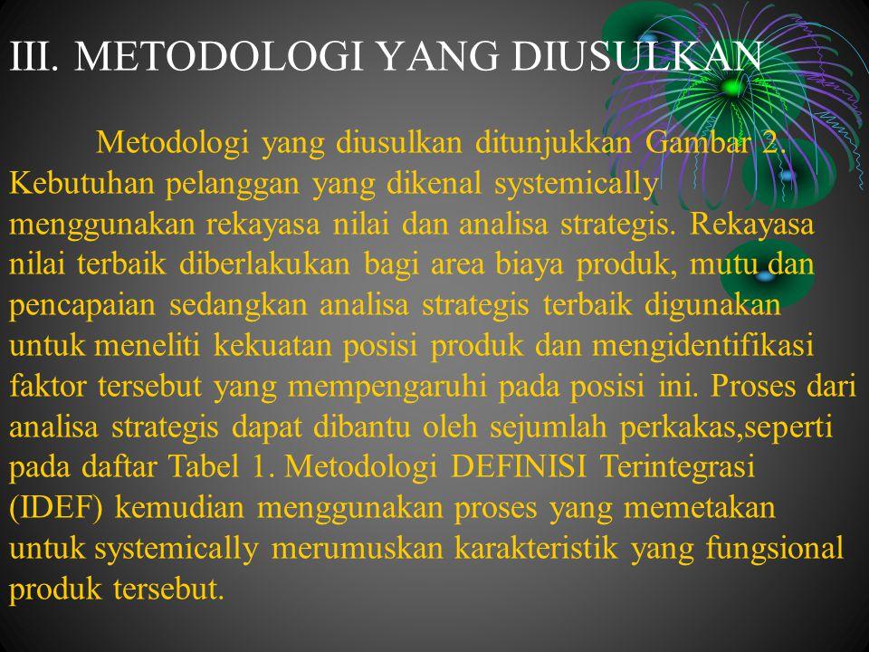 III.METODOLOGI YANG DIUSULKAN Metodologi yang diusulkan ditunjukkan Gambar 2.