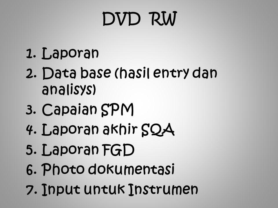 DVD RW 1.Laporan 2.Data base (hasil entry dan analisys) 3.Capaian SPM 4.Laporan akhir SQA 5.Laporan FGD 6.Photo dokumentasi 7.Input untuk Instrumen