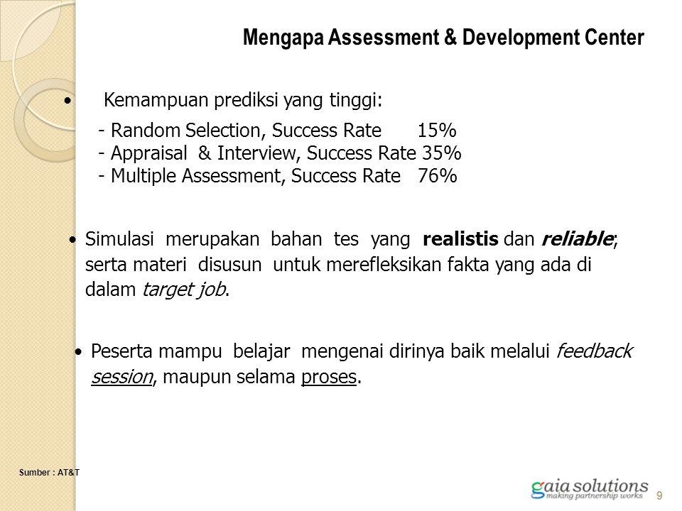 Peserta mampu belajar mengenai dirinya baik melalui feedback session, maupun selama proses. Kemampuan prediksi yang tinggi: - Random Selection, Succes