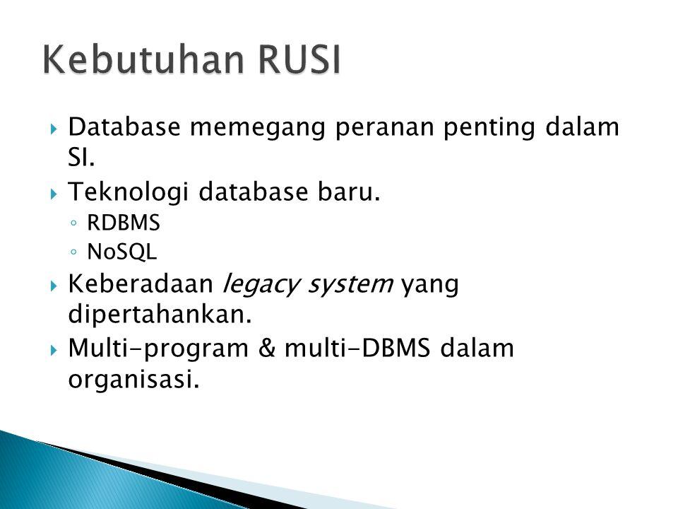 Database memegang peranan penting dalam SI.  Teknologi database baru. ◦ RDBMS ◦ NoSQL  Keberadaan legacy system yang dipertahankan.  Multi-progra