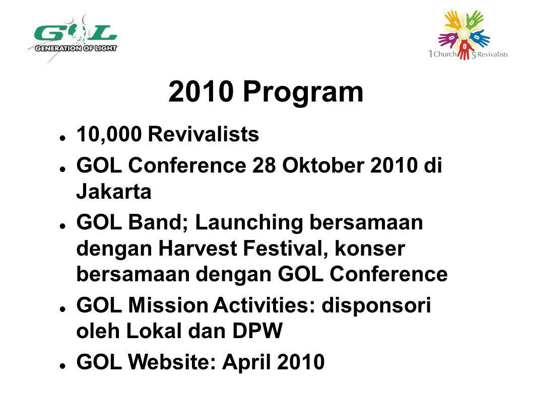 2010 Program 10,000 Revivalists GOL Conference 28 Oktober 2010 di Jakarta GOL Band; Launching bersamaan dengan Harvest Festival, konser bersamaan dengan GOL Conference GOL Mission Activities: disponsori oleh Lokal dan DPW GOL Website: April 2010