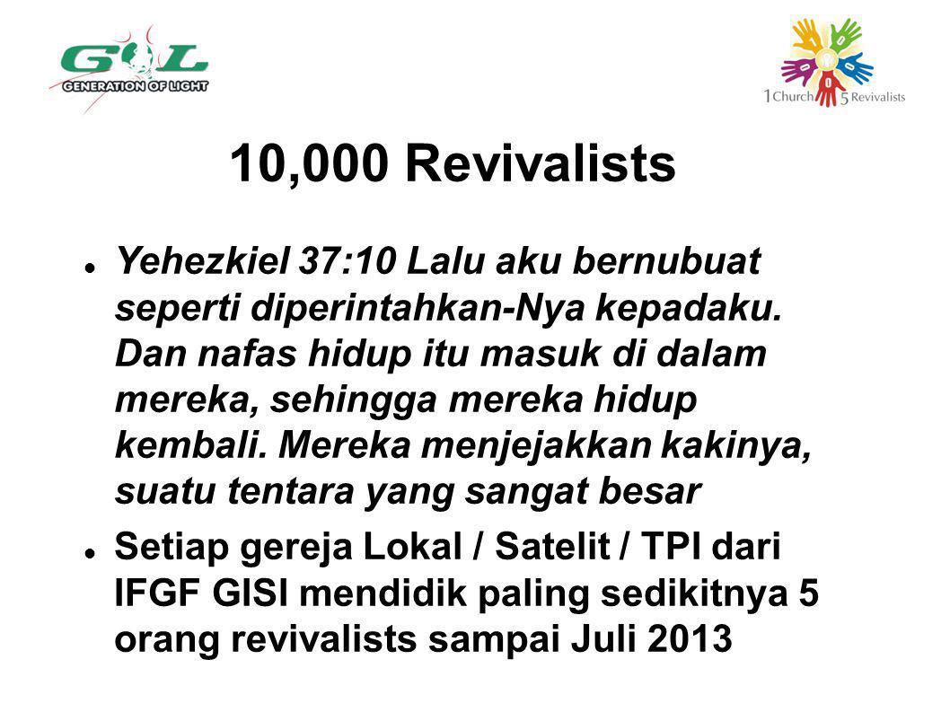 10,000 Revivalists Yehezkiel 37:10 Lalu aku bernubuat seperti diperintahkan-Nya kepadaku.