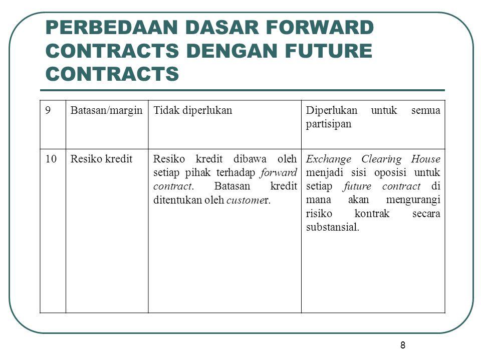 PERBEDAAN DASAR FORWARD CONTRACTS DENGAN FUTURE CONTRACTS 9Batasan/marginTidak diperlukanDiperlukan untuk semua partisipan 10Resiko kreditResiko kredit dibawa oleh setiap pihak terhadap forward contract.