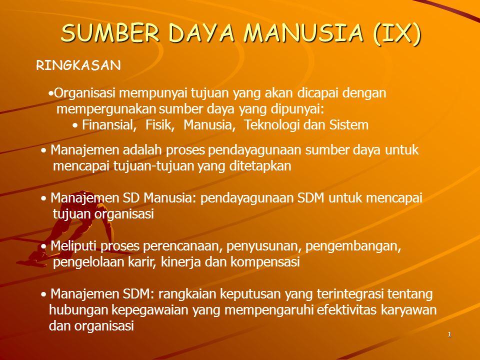 1 SUMBER DAYA MANUSIA (IX) RINGKASAN Organisasi mempunyai tujuan yang akan dicapai dengan mempergunakan sumber daya yang dipunyai: Finansial, Fisik, M