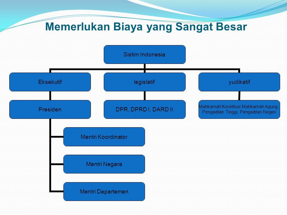 Sistim Indonesia Eksekutif Presiden Mentri Koordinator Mentri Negara Mentri Departemen legislatif DPR, DPRD I, DARD II yudikatif Mahkamah Konstitusi Mahkamah Agung, Pengadilan Tinggi, Pengadilan Negeri Memerlukan Biaya yang Sangat Besar