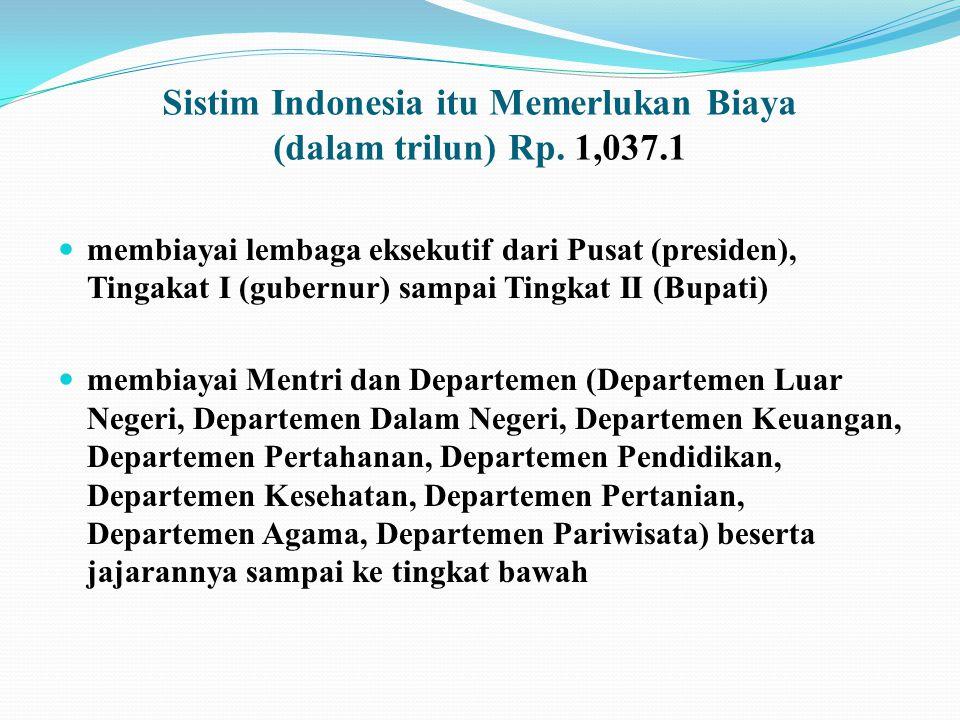 Sistim Indonesia itu Memerlukan Biaya (dalam trilun) Rp.