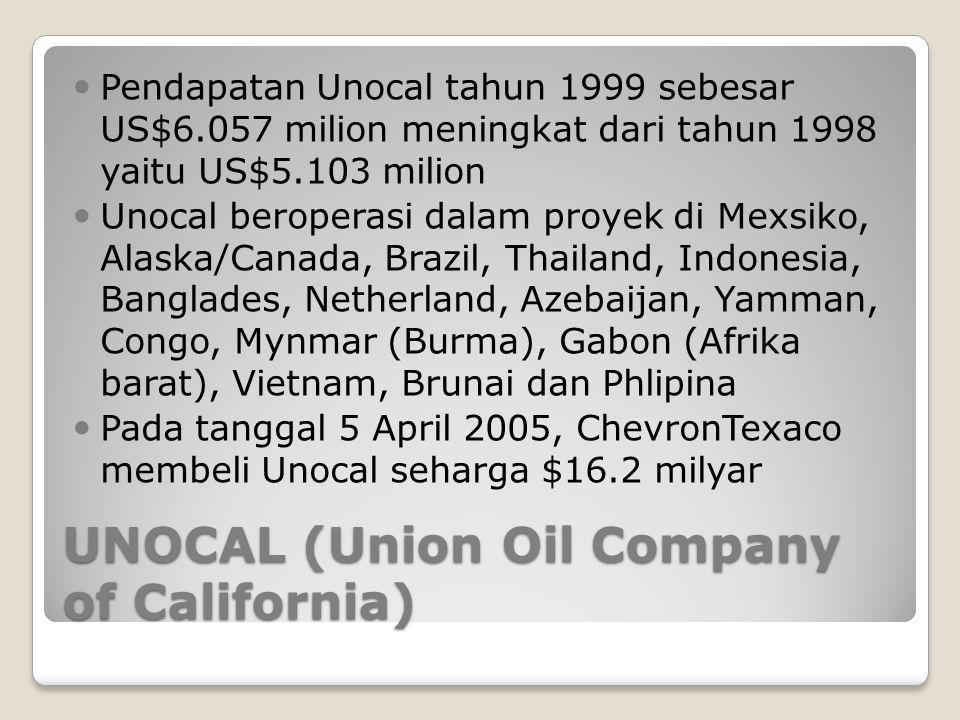 UNOCAL (Union Oil Company of California) Pendapatan Unocal tahun 1999 sebesar US$6.057 milion meningkat dari tahun 1998 yaitu US$5.103 milion Unocal b