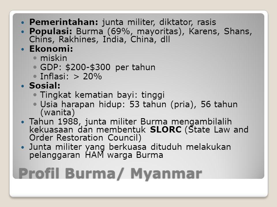 Profil Burma/ Myanmar Pemerintahan: junta militer, diktator, rasis Populasi: Burma (69%, mayoritas), Karens, Shans, Chins, Rakhines, India, China, dll