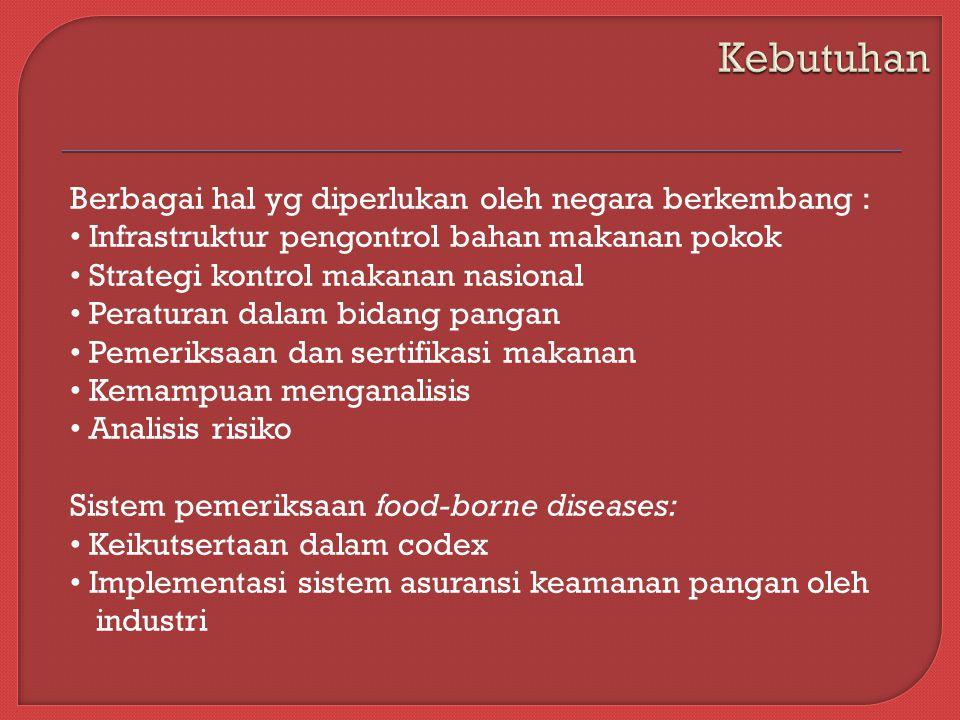 Berbagai hal yg diperlukan oleh negara berkembang : Infrastruktur pengontrol bahan makanan pokok Strategi kontrol makanan nasional Peraturan dalam bidang pangan Pemeriksaan dan sertifikasi makanan Kemampuan menganalisis Analisis risiko Sistem pemeriksaan food-borne diseases: Keikutsertaan dalam codex Implementasi sistem asuransi keamanan pangan oleh industri