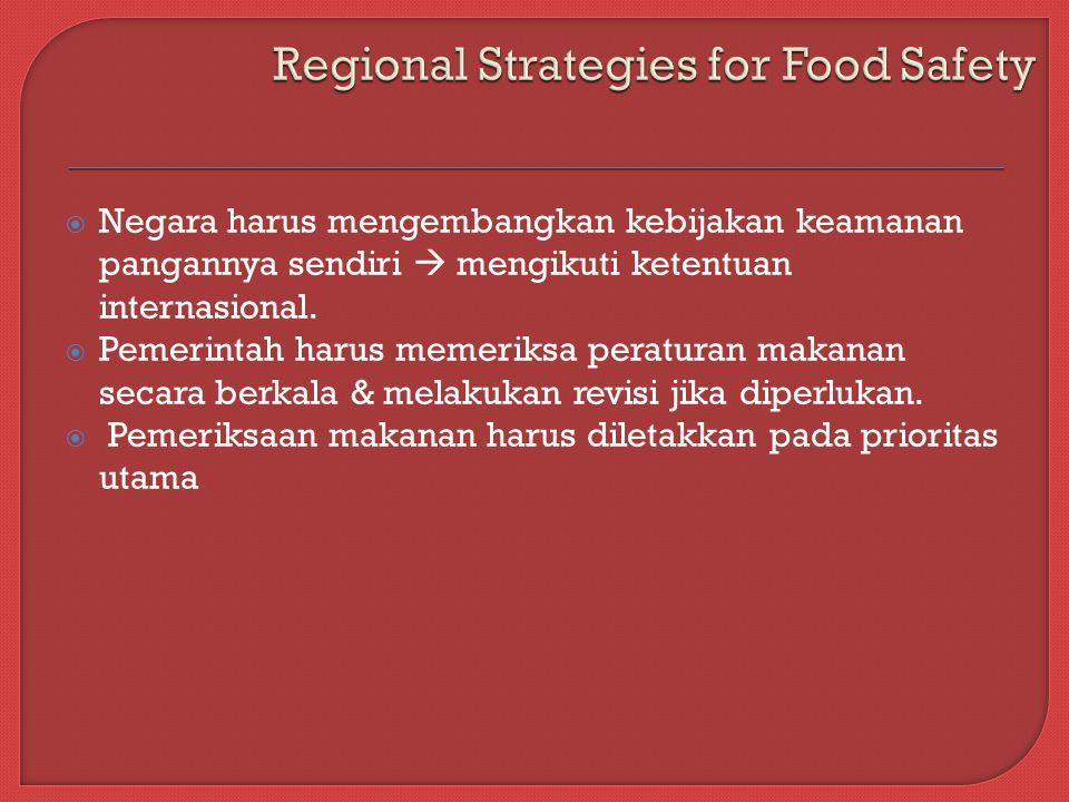  Negara harus mengembangkan kebijakan keamanan pangannya sendiri  mengikuti ketentuan internasional.