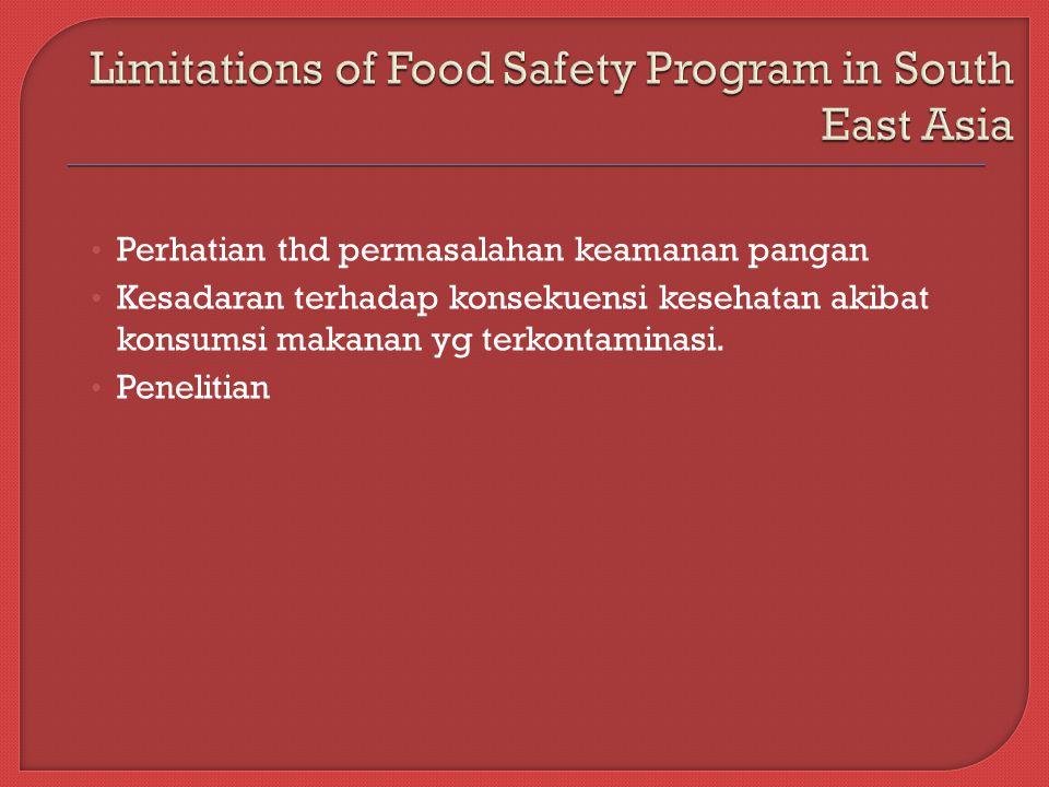 Perhatian thd permasalahan keamanan pangan Kesadaran terhadap konsekuensi kesehatan akibat konsumsi makanan yg terkontaminasi.