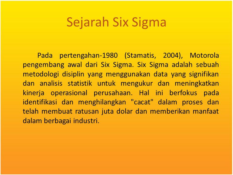 Enam model peningkatan Sigma memiliki lima tahap utama: Define 1.