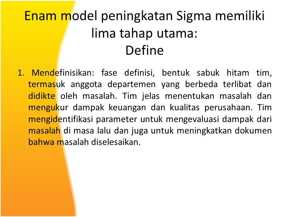 Enam model peningkatan Sigma memiliki lima tahap utama: Define 1. Mendefinisikan: fase definisi, bentuk sabuk hitam tim, termasuk anggota departemen y