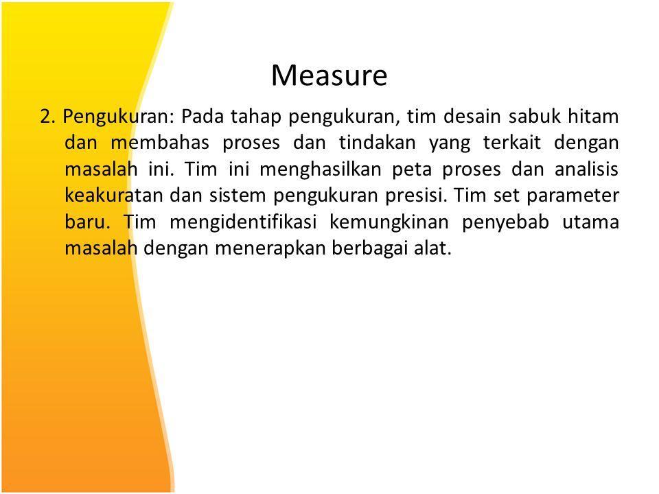 Analyze 3.
